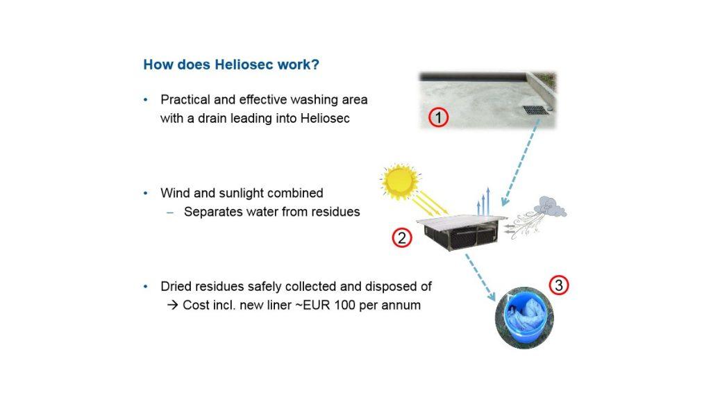 Heliosec